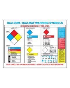 Haz-Mat Warning Sign